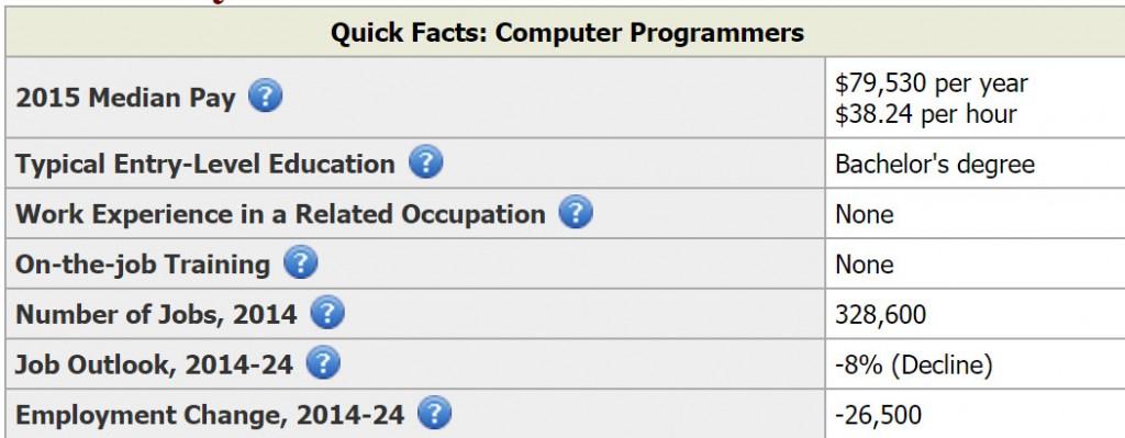 computer_programmer